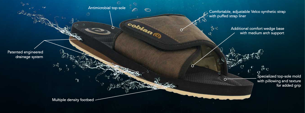 701f3fa83 ABOUT THIS SANDAL   A Water-Friendly Design with an Additional Comfort  Wedge Base with Full Arch Support